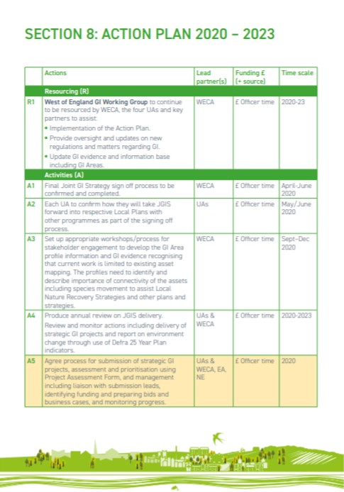 Joint Green Infrastructure Action Plan Cover