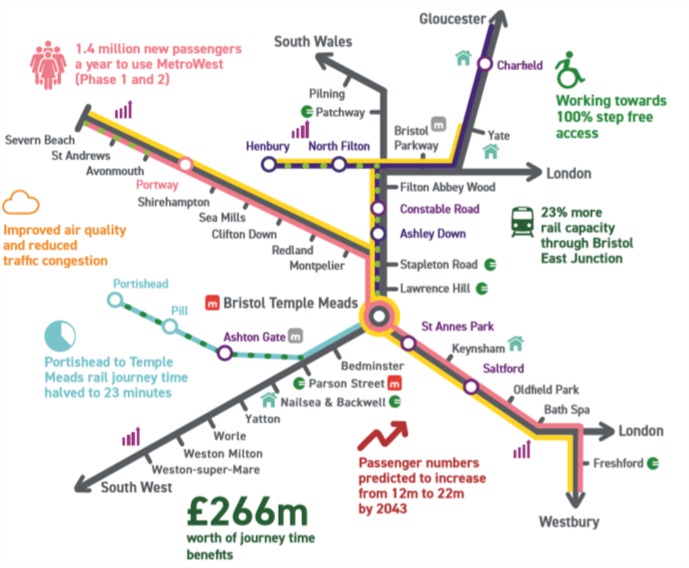 MetroWest route map
